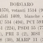 10 Novembre 1960 - parte III Risultati delle elezioni